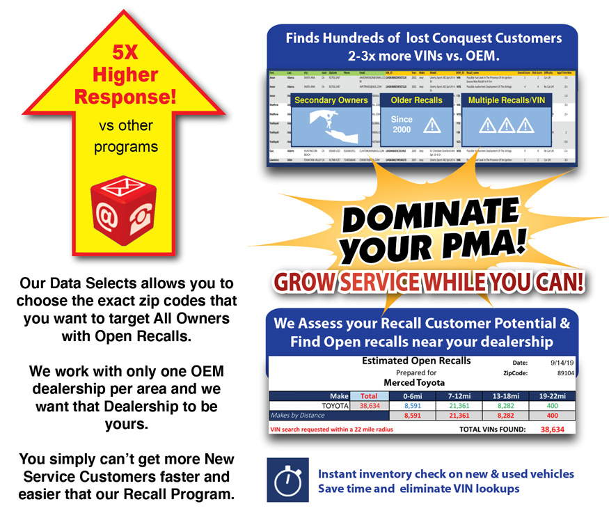 Dominate Your PMA. Grow Service While You Can. 5 Times higher Response versus other programs. Our data selects allows you to choose the exact zip codes that you want to target alll owners with open recalls. We work with onlly one OEM dealership per area and we want that Dealership to be yours. You simply can't get more New Seervice Customers faster and easier than with our Recall program.